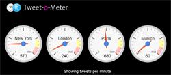 tweetometer