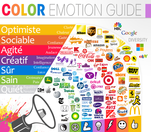 color emotion guide en français