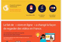 Infographie webmarketing 2015