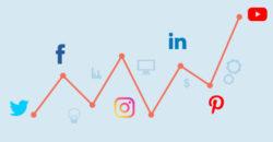Analyser les réseaux sociaux